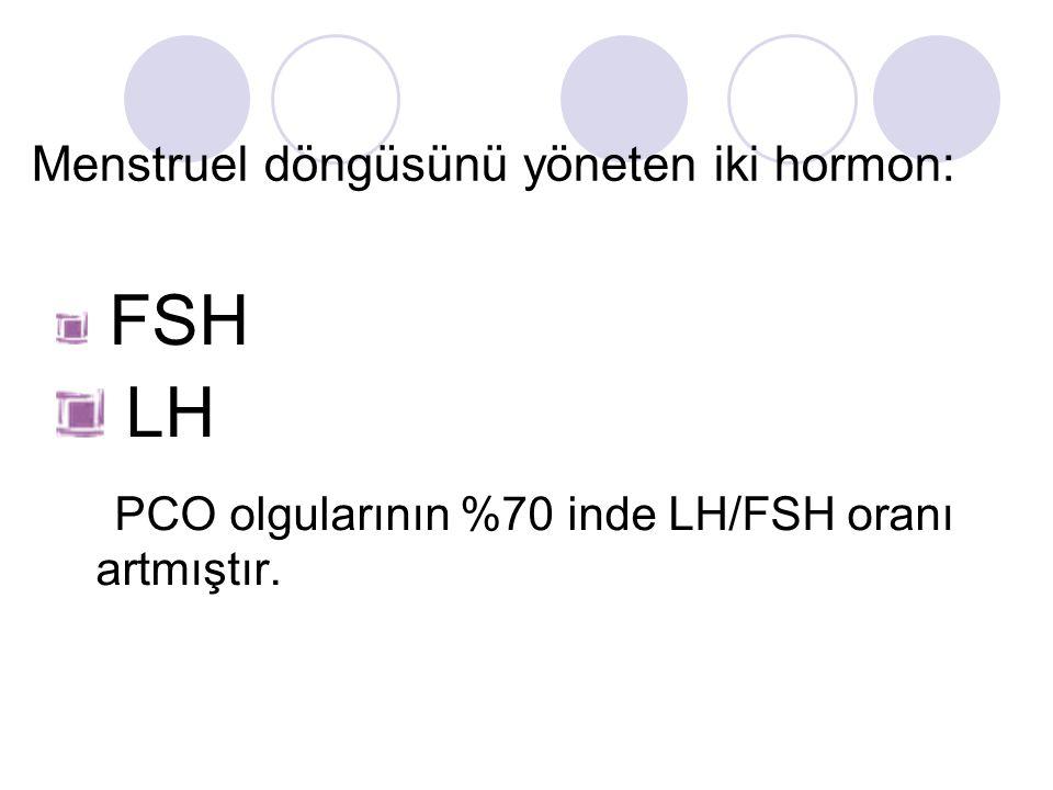 Menstruel döngüsünü yöneten iki hormon: