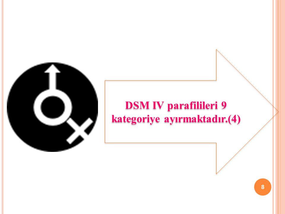 DSM IV parafilileri 9 kategoriye ayırmaktadır.(4)