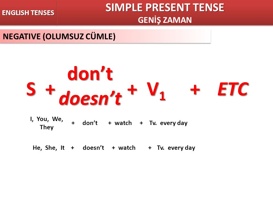 don't doesn't S + + V1 + ETC SIMPLE PRESENT TENSE GENİŞ ZAMAN
