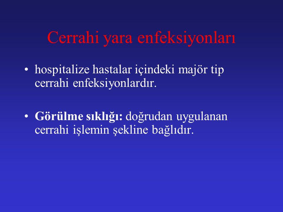 Cerrahi yara enfeksiyonları