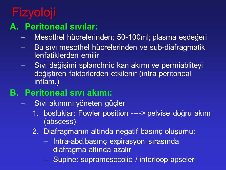 Fizyoloji Peritoneal sıvılar: Peritoneal sıvı akımı: