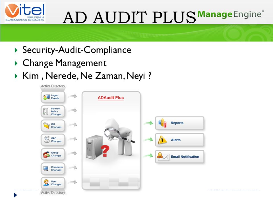 AD AUDIT PLUS Security-Audit-Compliance Change Management