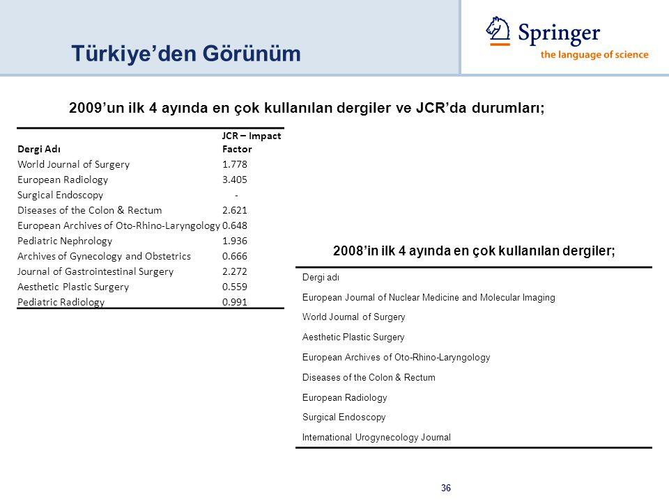 Türkiye'den Görünüm 2009'un ilk 4 ayında en çok kullanılan dergiler ve JCR'da durumları; Dergi Adı.