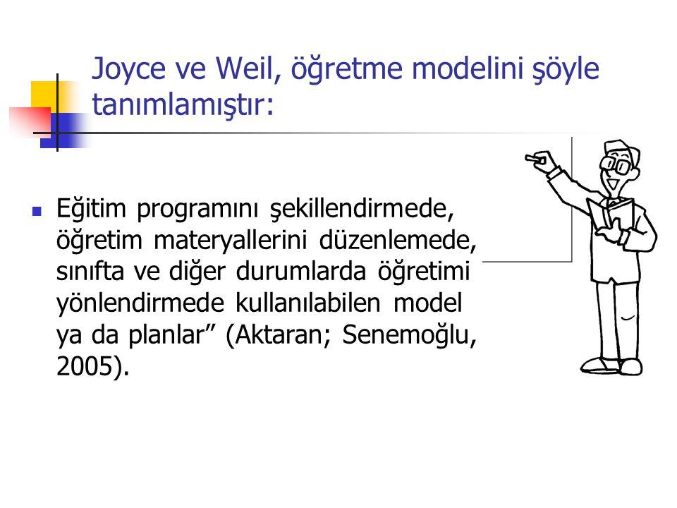 Joyce ve Weil, öğretme modelini şöyle tanımlamıştır: