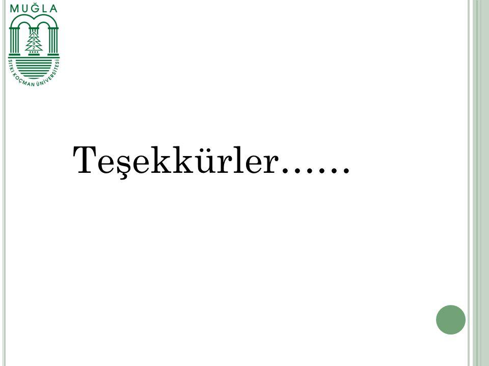 Teşekkürler……