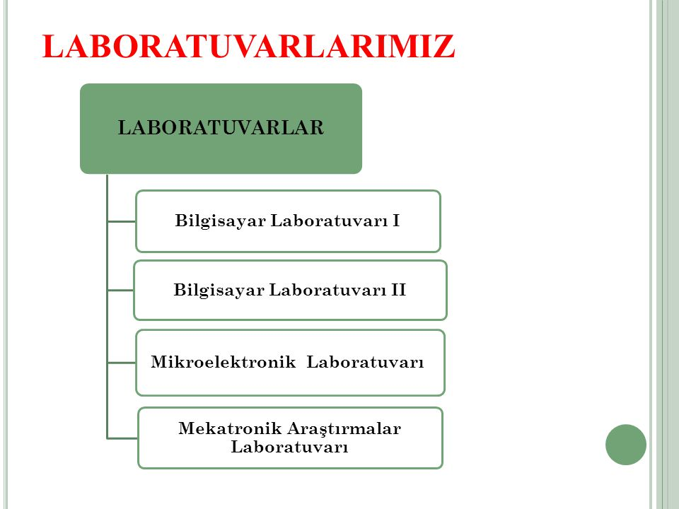 LABORATUVARLARIMIZ LABORATUVARLAR Bilgisayar Laboratuvarı I