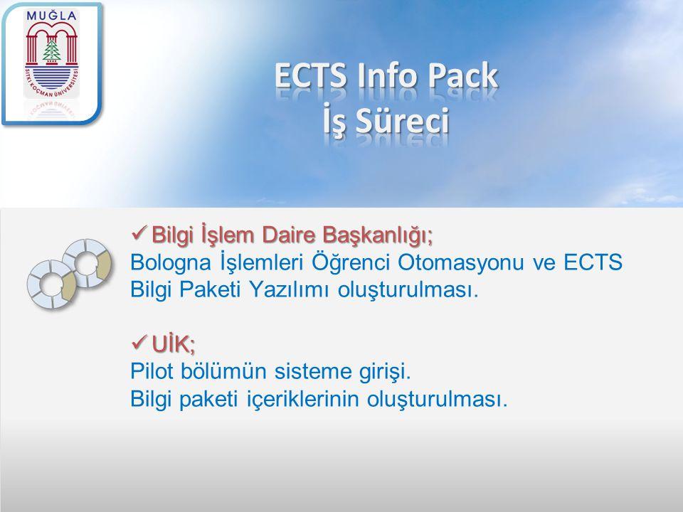 ECTS Info Pack İş Süreci
