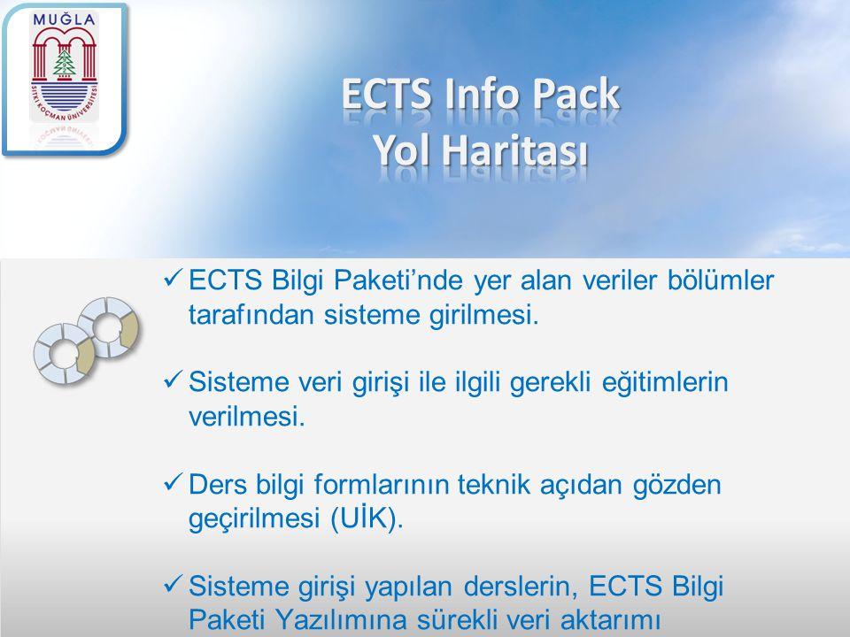 ECTS Info Pack Yol Haritası