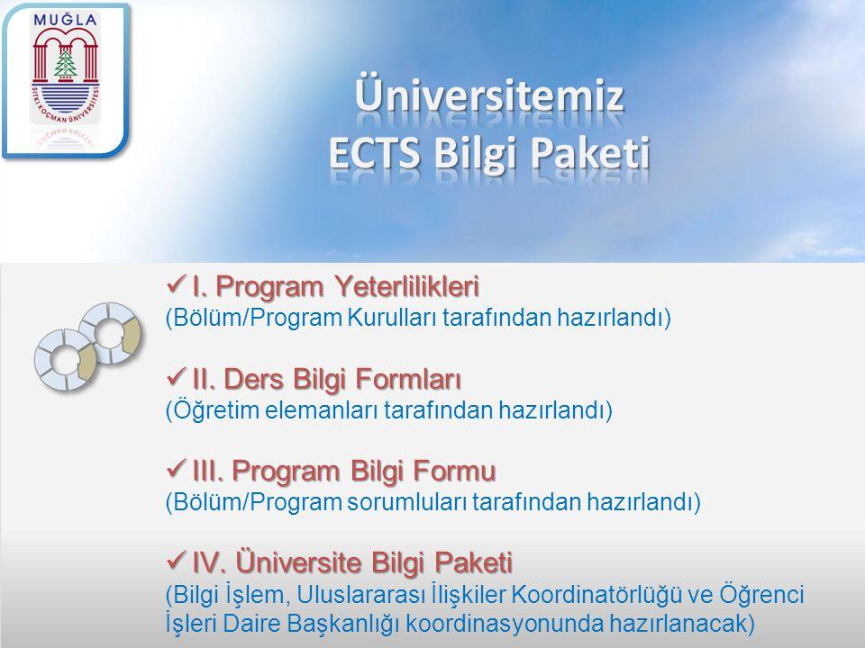 Üniversitemiz ECTS Bilgi Paketi