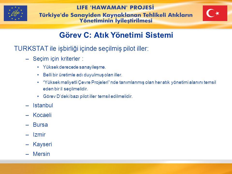 Görev C: Atık Yönetimi Sistemi