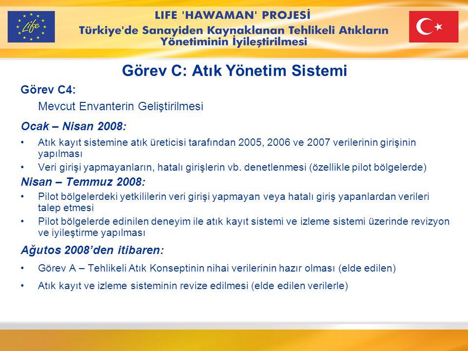 Görev C: Atık Yönetim Sistemi