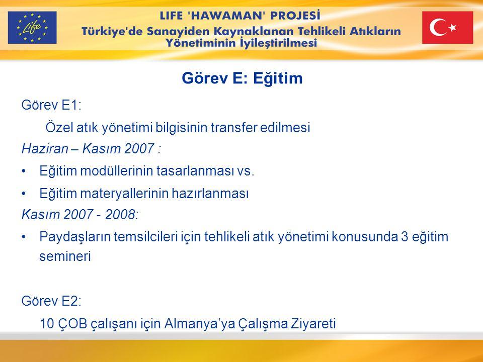 Görev E: Eğitim Görev E1:
