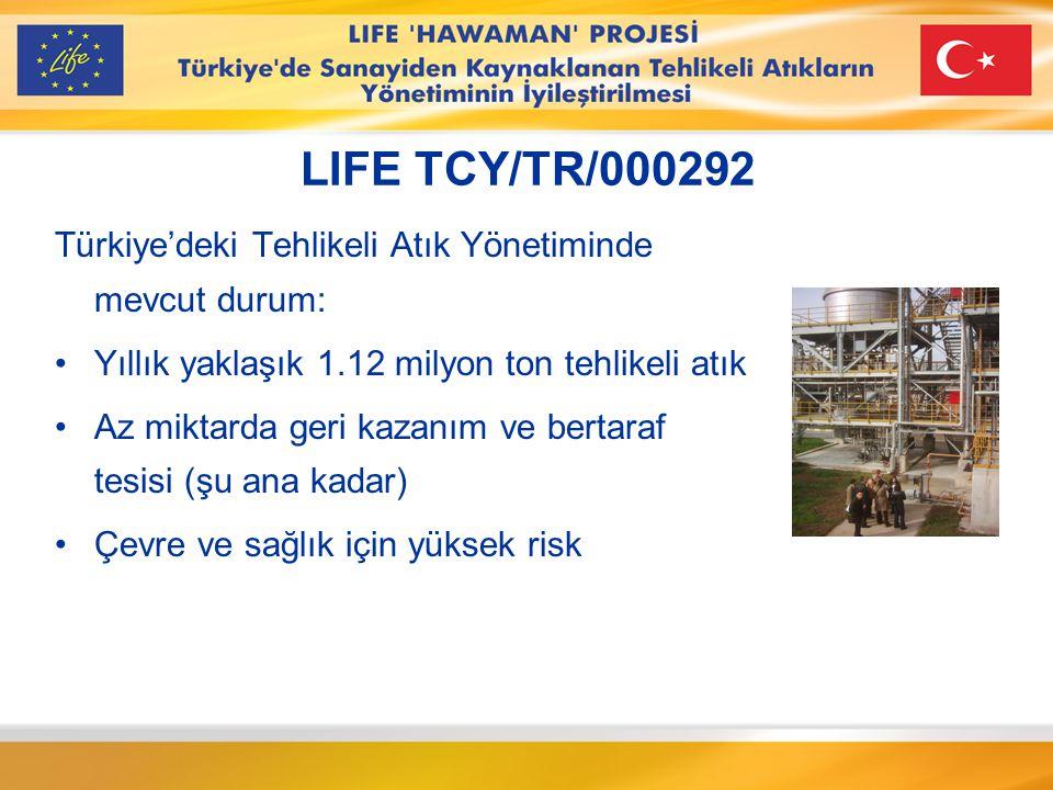 LIFE TCY/TR/000292 Türkiye'deki Tehlikeli Atık Yönetiminde mevcut durum: Yıllık yaklaşık 1.12 milyon ton tehlikeli atık.