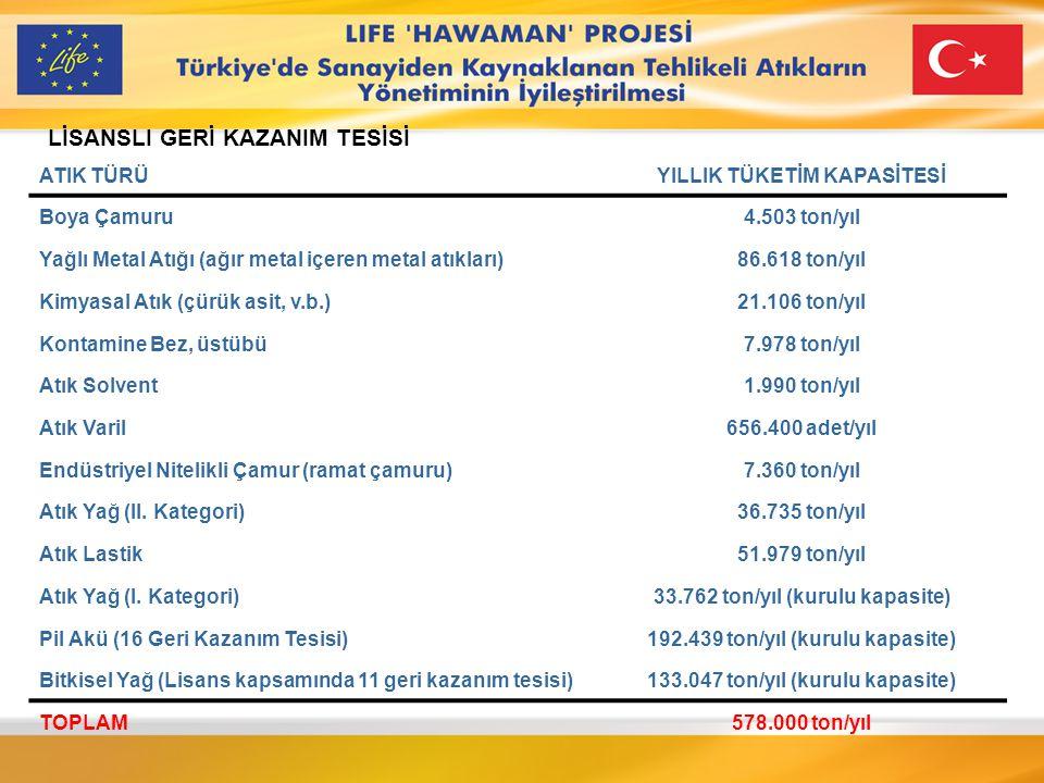LİSANSLI GERİ KAZANIM TESİSİ
