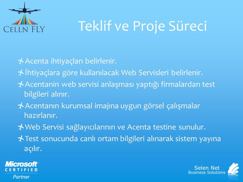 Teklif ve Proje Süreci Acenta ihtiyaçları belirlenir.