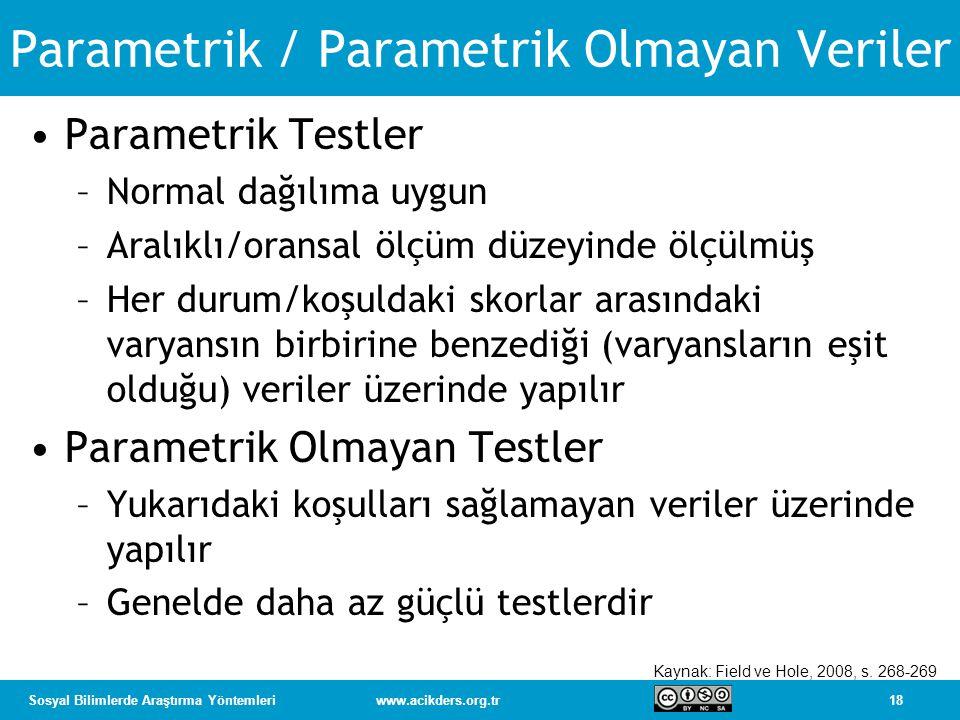 Parametrik / Parametrik Olmayan Veriler
