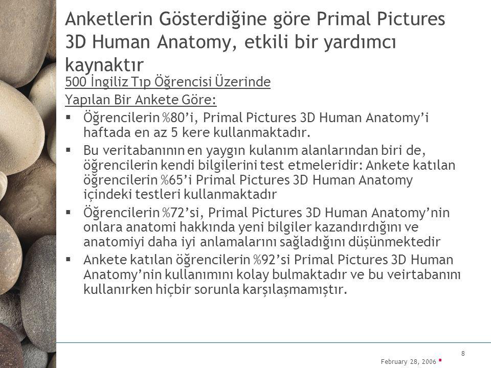 Anketlerin Gösterdiğine göre Primal Pictures 3D Human Anatomy, etkili bir yardımcı kaynaktır