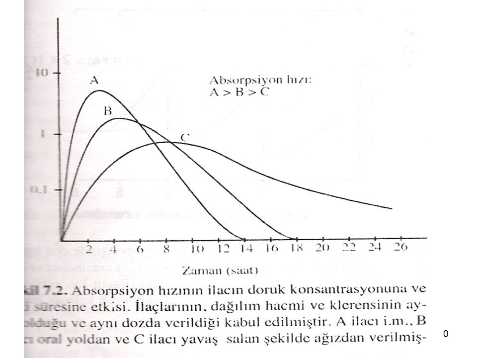 Dr İsmail ÜN MEÜTF farmakoloji AD