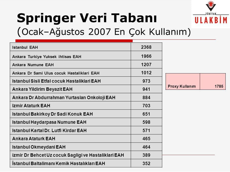 Springer Veri Tabanı (Ocak–Ağustos 2007 En Çok Kullanım)
