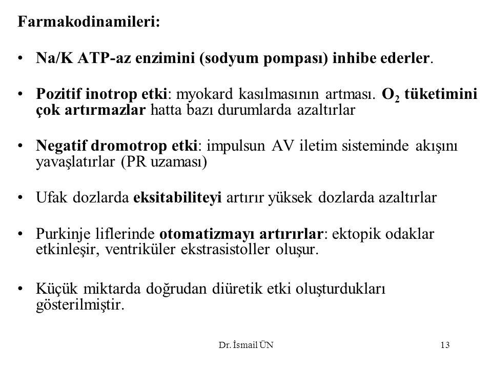 Na/K ATP-az enzimini (sodyum pompası) inhibe ederler.