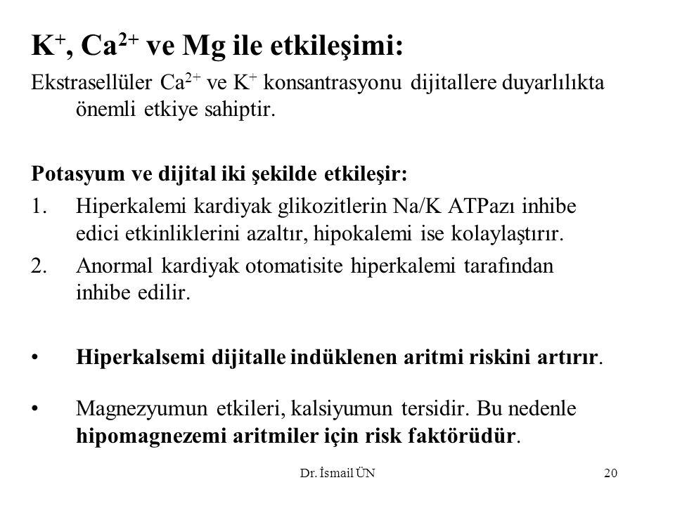 K+, Ca2+ ve Mg ile etkileşimi: