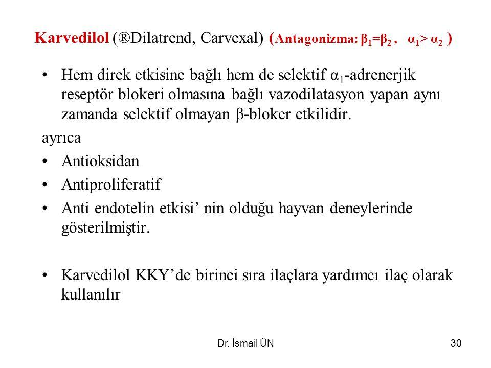 Karvedilol (®Dilatrend, Carvexal) (Antagonizma: β1=β2 , α1> α2 )