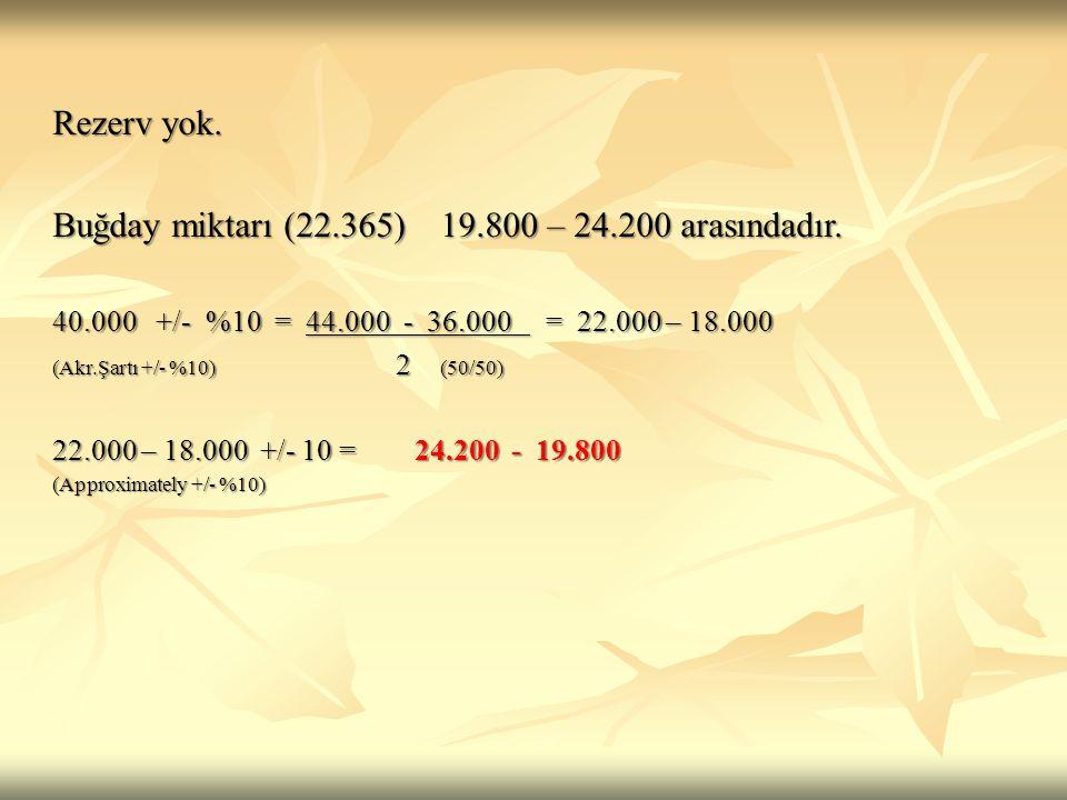 Buğday miktarı (22.365) 19.800 – 24.200 arasındadır.