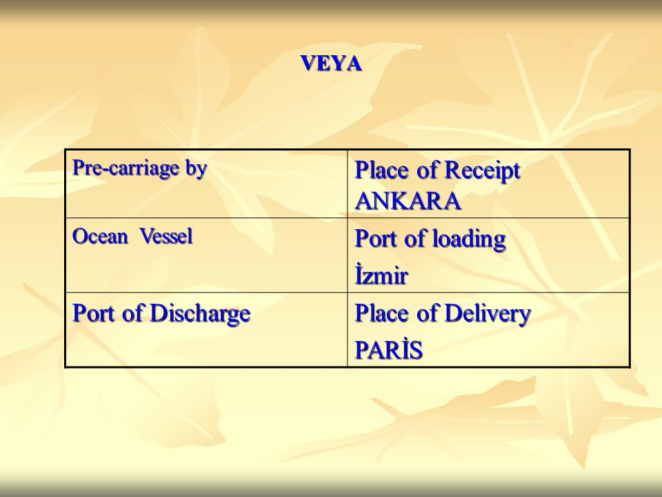 Place of Receipt ANKARA Port of loading İzmir Port of Discharge