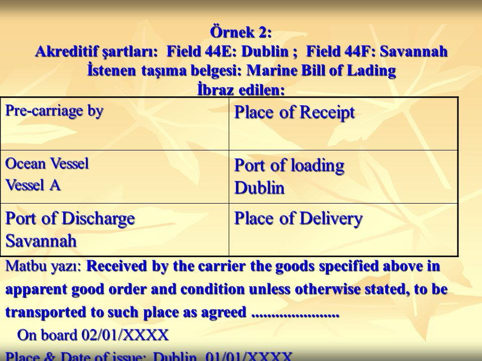 Port of Discharge Savannah Place of Delivery