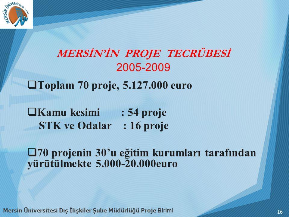 MERSİN'İN PROJE TECRÜBESİ 2005-2009