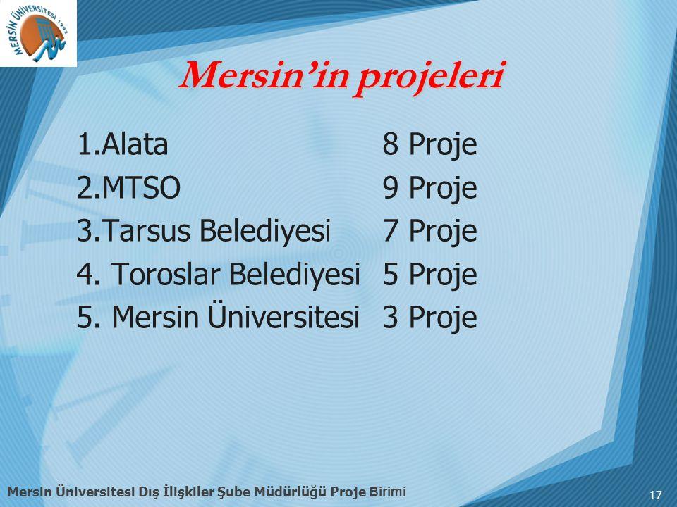 Mersin'in projeleri 1.Alata 8 Proje 2.MTSO 9 Proje 3.Tarsus Belediyesi 7 Proje 4. Toroslar Belediyesi 5 Proje 5. Mersin Üniversitesi 3 Proje