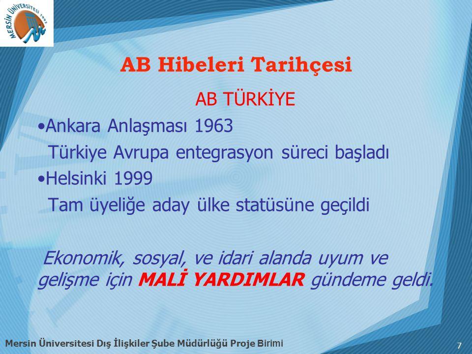 AB Hibeleri Tarihçesi AB TÜRKİYE Ankara Anlaşması 1963