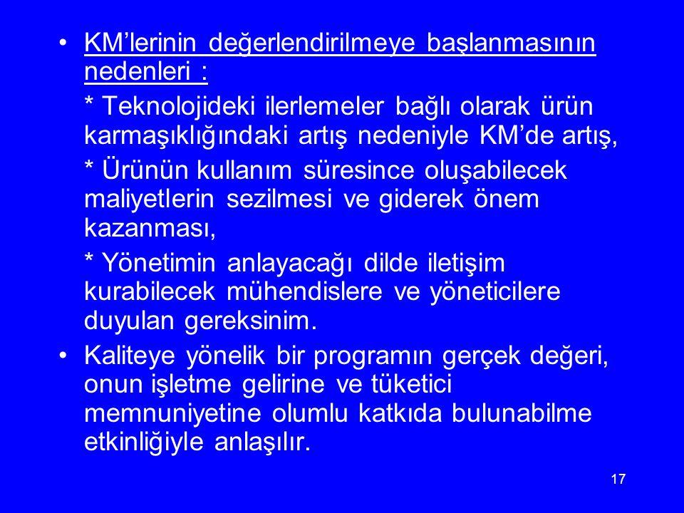 KM'lerinin değerlendirilmeye başlanmasının nedenleri :