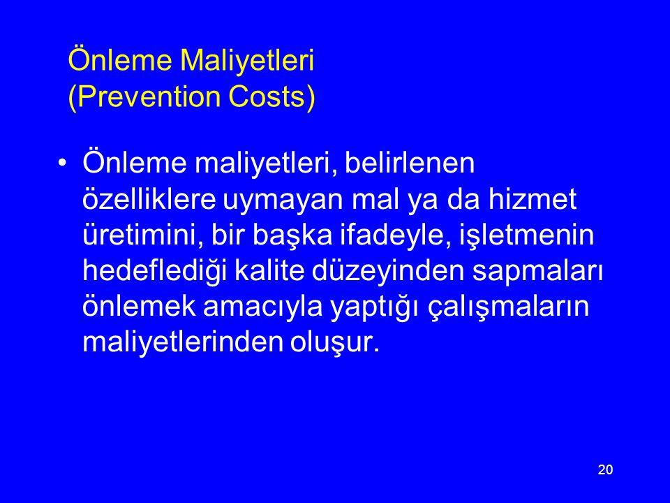 Önleme Maliyetleri (Prevention Costs)