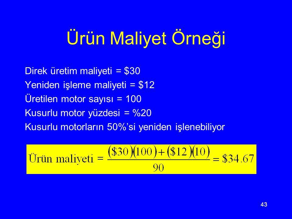 Ürün Maliyet Örneği Direk üretim maliyeti = $30