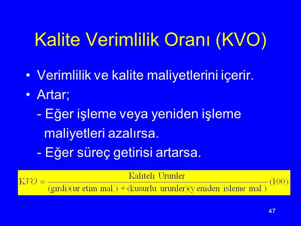 Kalite Verimlilik Oranı (KVO)