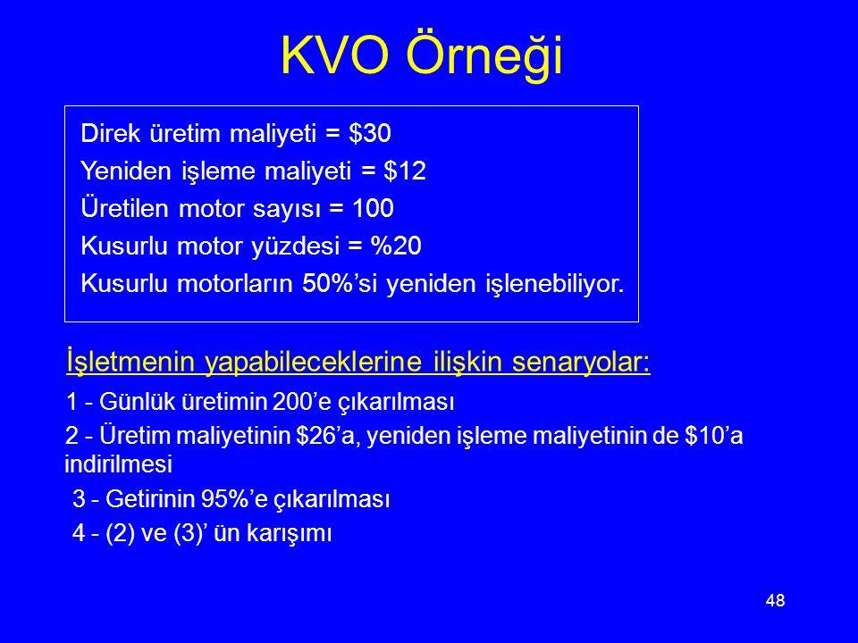 KVO Örneği İşletmenin yapabileceklerine ilişkin senaryolar: