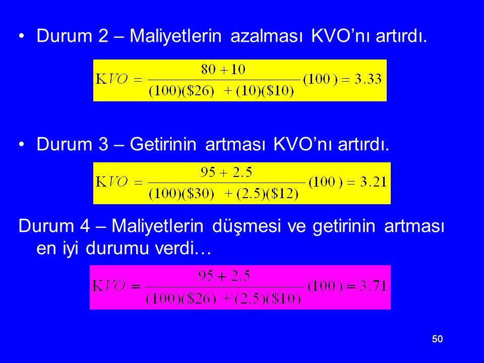 Durum 2 – Maliyetlerin azalması KVO'nı artırdı.