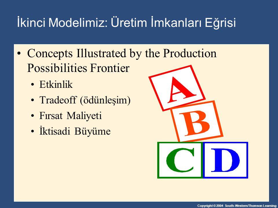 İkinci Modelimiz: Üretim İmkanları Eğrisi