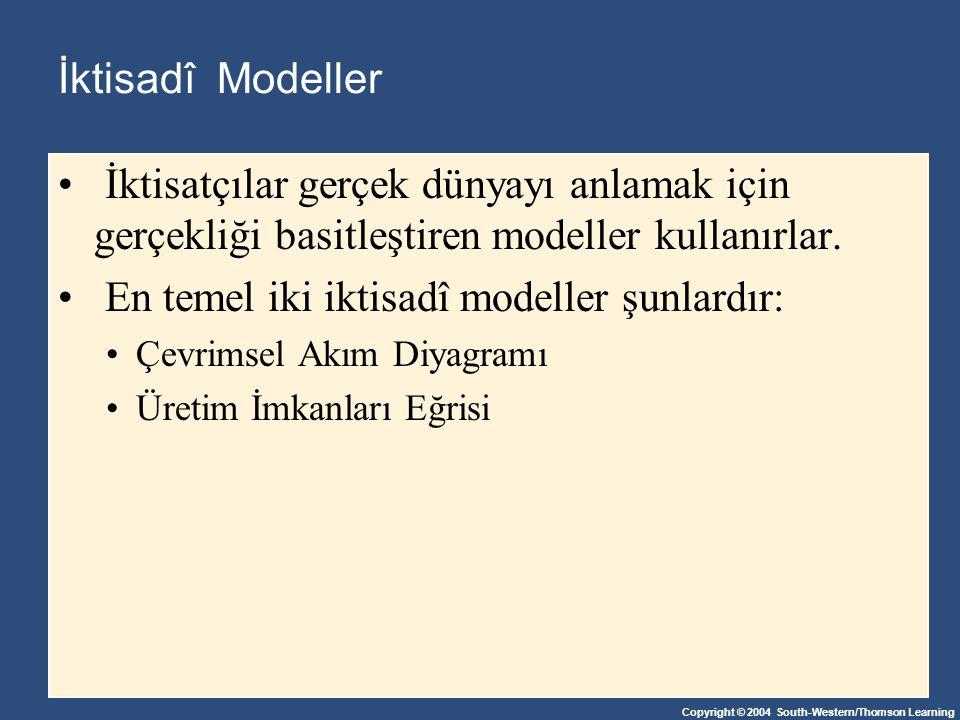 En temel iki iktisadî modeller şunlardır: