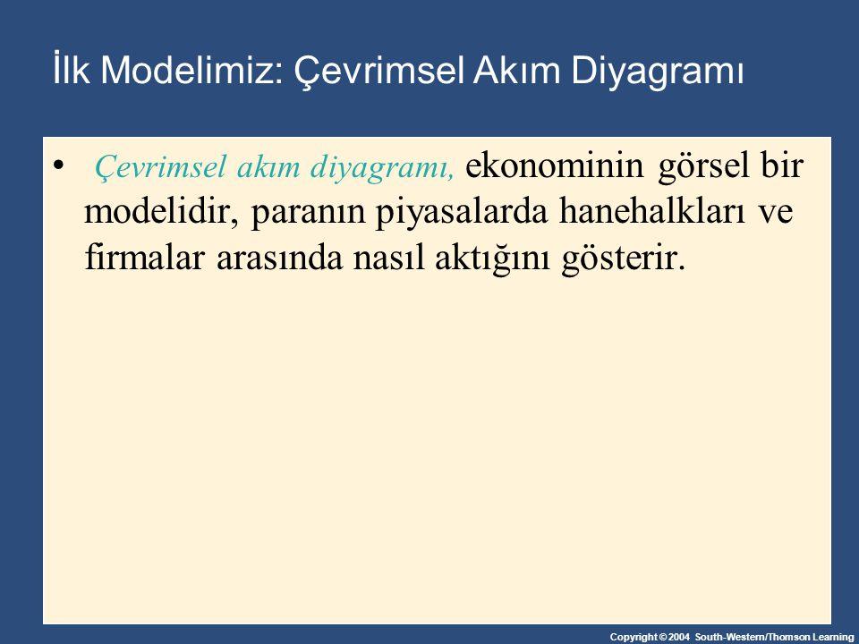 İlk Modelimiz: Çevrimsel Akım Diyagramı