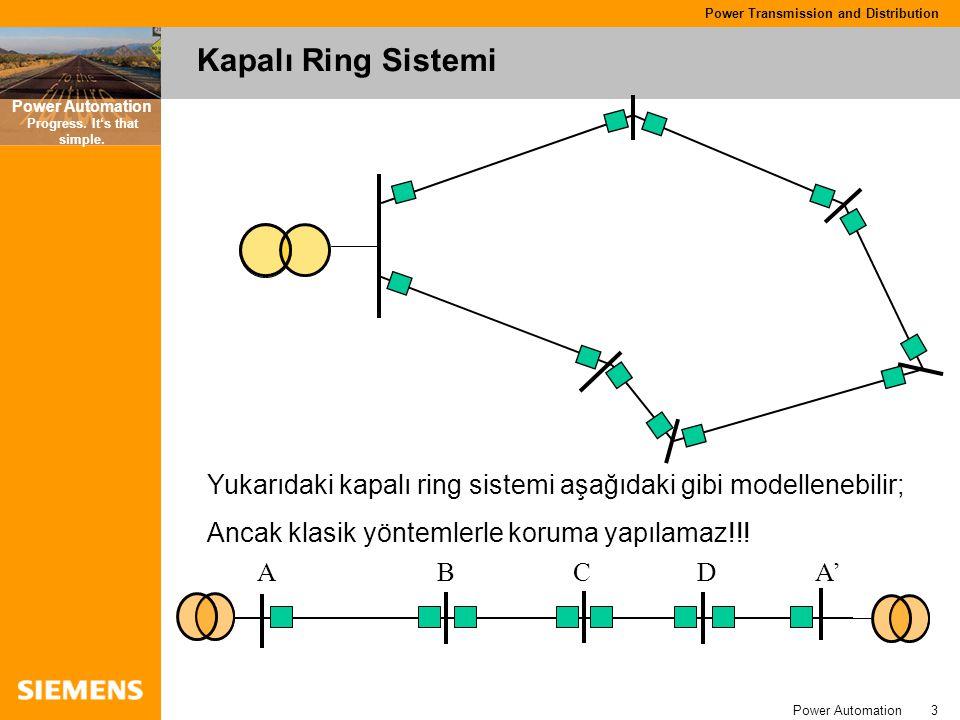 Kapalı Ring Sistemi Yukarıdaki kapalı ring sistemi aşağıdaki gibi modellenebilir; Ancak klasik yöntemlerle koruma yapılamaz!!!
