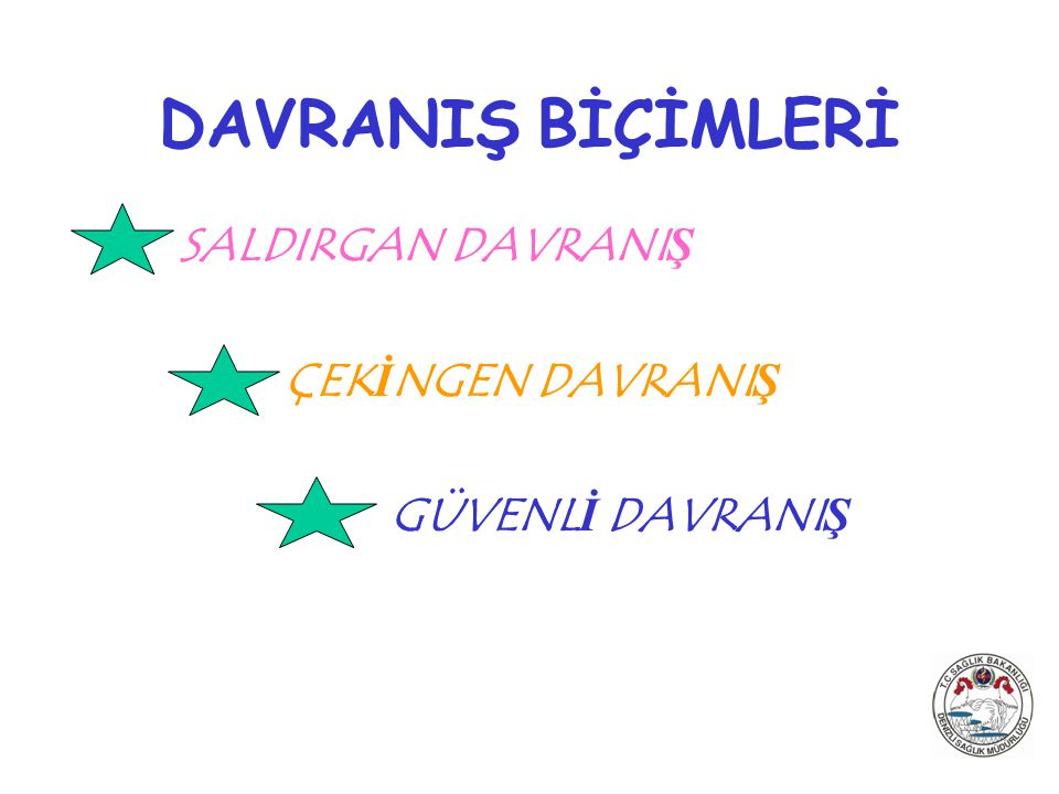 DAVRANIŞ BİÇİMLERİ SALDIRGAN DAVRANIŞ ÇEKİNGEN DAVRANIŞ