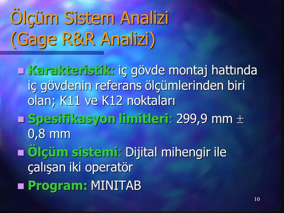 Ölçüm Sistem Analizi (Gage R&R Analizi)