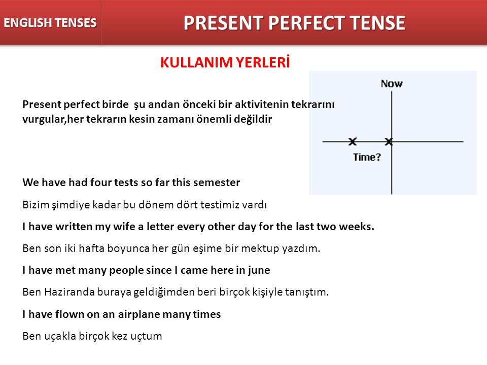 PRESENT PERFECT TENSE KULLANIM YERLERİ ENGLISH TENSES