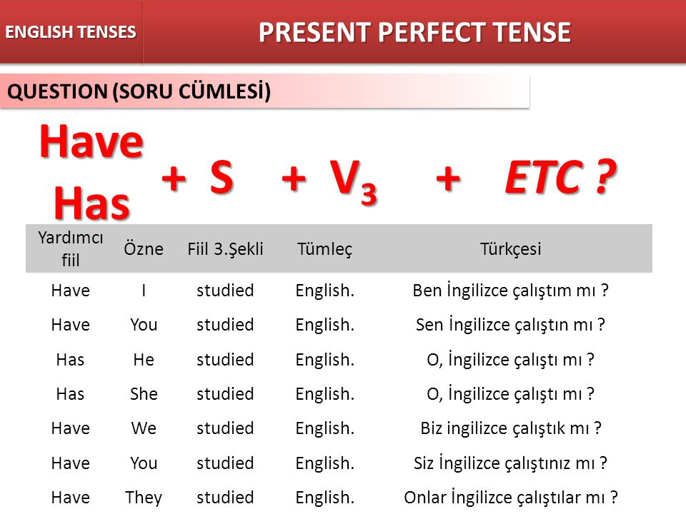 Have Has + S + V3 + ETC PRESENT PERFECT TENSE