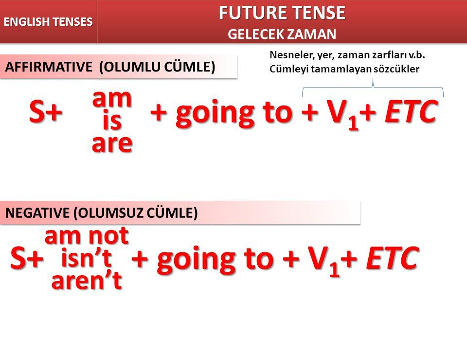 S+ + going to + V1+ ETC S+ + going to + V1+ ETC am is are am not isn't