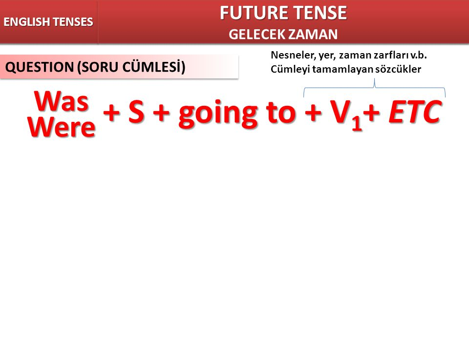 + S + going to + V1+ ETC Was Were FUTURE TENSE FUTURE TENSE