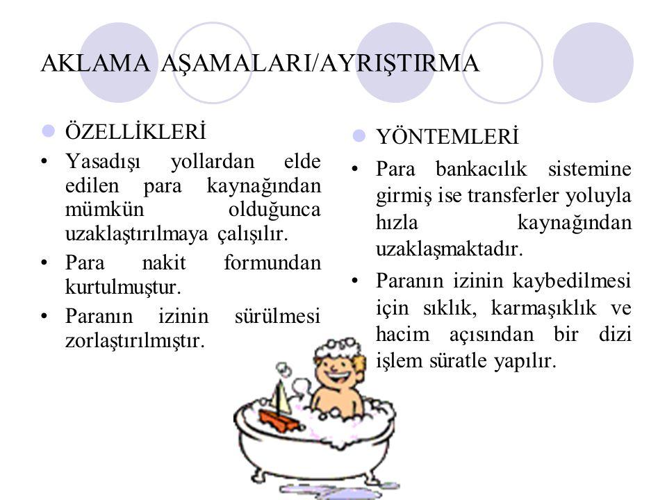 AKLAMA AŞAMALARI/AYRIŞTIRMA