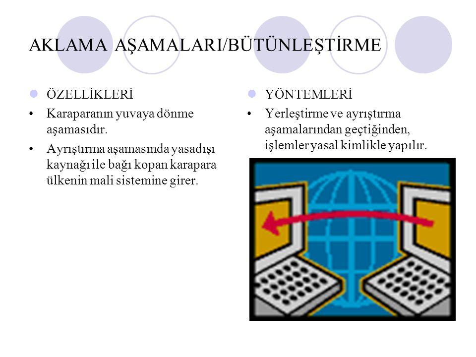 AKLAMA AŞAMALARI/BÜTÜNLEŞTİRME